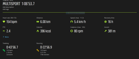 screenshot uetliberg suunto